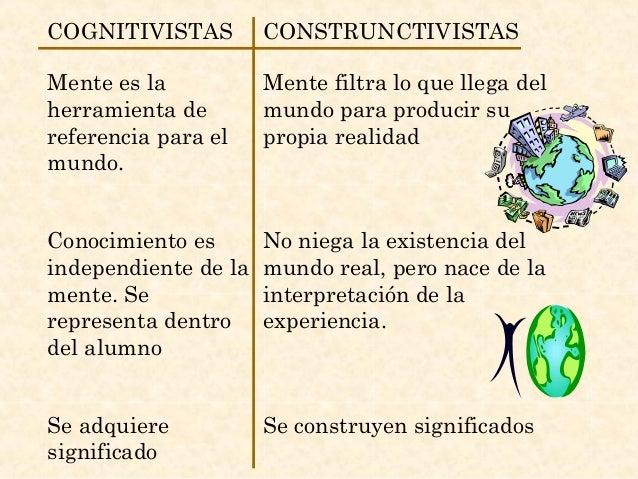 COGNITIVISTAS CONSTRUNCTIVISTAS Mente es la herramienta de referencia para el mundo. Mente filtra lo que llega del mundo p...