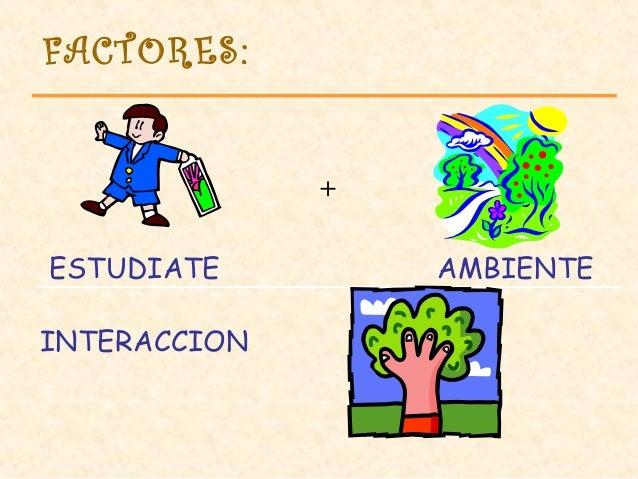 FACTORES: AMBIENTEESTUDIATE + INTERACCION