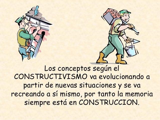 Los conceptos según el CONSTRUCTIVISMO va evolucionando a partir de nuevas situaciones y se va recreando a sí mismo, por t...