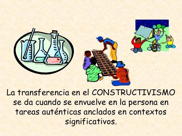 La transferencia en el CONSTRUCTIVISMO se da cuando se envuelve en la persona en tareas auténticas anclados en contextos s...