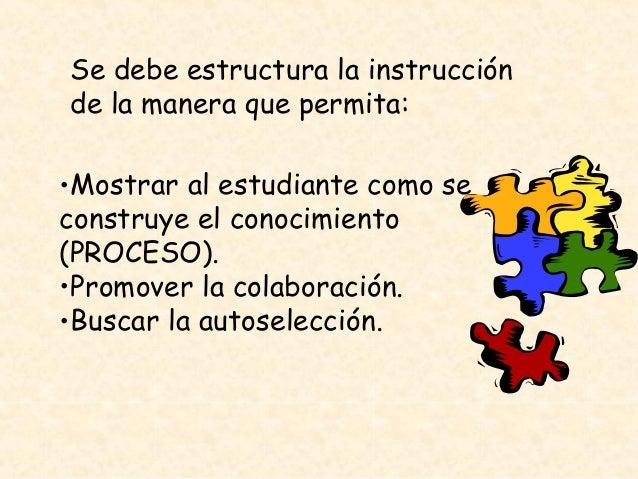 •Mostrar al estudiante como se construye el conocimiento (PROCESO). •Promover la colaboración. •Buscar la autoselección. S...