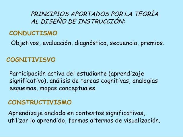 PRINCIPIOS APORTADOS POR LA TEORÍA AL DISEÑO DE INSTRUCCIÓN: Objetivos, evaluación, diagnóstico, secuencia, premios. CONDU...