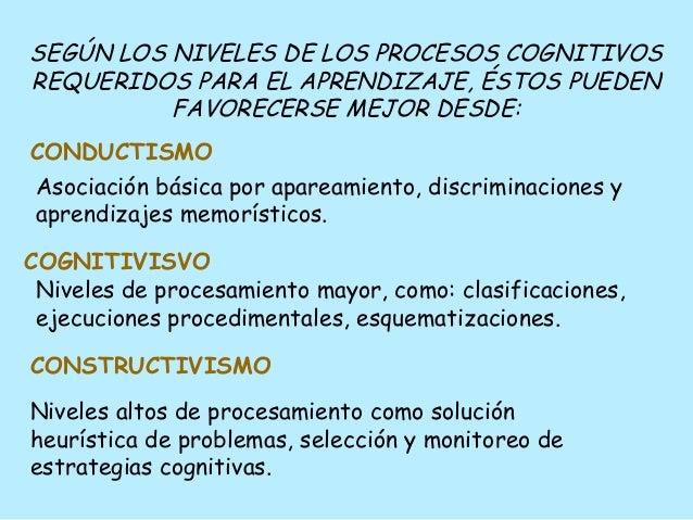 SEGÚN LOS NIVELES DE LOS PROCESOS COGNITIVOS REQUERIDOS PARA EL APRENDIZAJE, ÉSTOS PUEDEN FAVORECERSE MEJOR DESDE: Asociac...