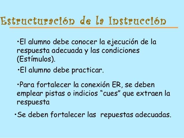 Estructuración de la Instrucción •El alumno debe conocer la ejecución de la respuesta adecuada y las condiciones (Estímulo...