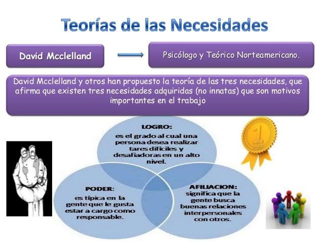 Teorías Motivacionales E Incentivos