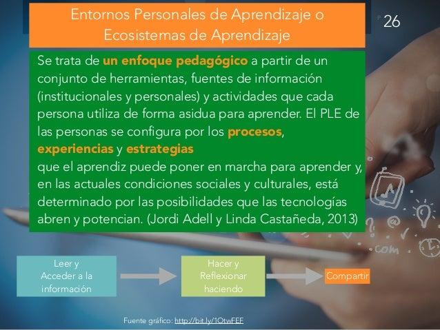 P 27 Jordi Adell y Linda Castañeda en el libro sobre PLE. http://www.um.es/ple/libro/