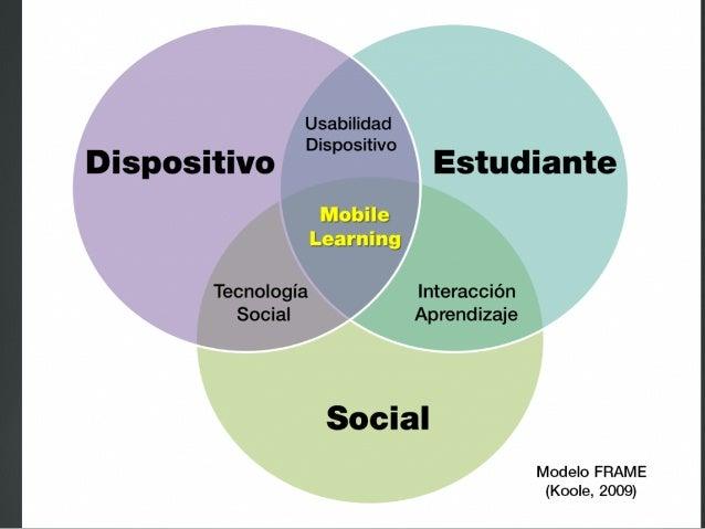 P • Es un aprendizaje en movilidad, en cualquier momento y cualquier lugar. • Facilita el aprendizaje personalizado y cent...
