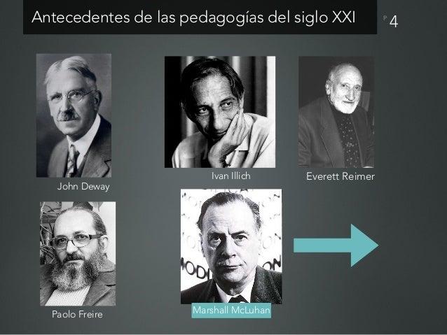 P Visiones pedagógicas actuales 5 R Gerver G. Siemens Stephen Downes David A. Wiley Roger Schank David Albury Sugata Mitra...
