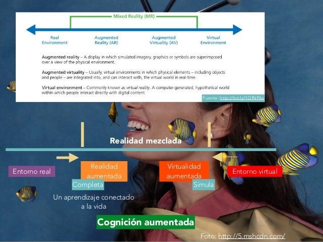 Pedagogía centrada en datos Educational Data Mining / Learning Analytics