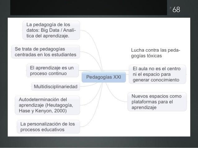 P 69Referencias I Acaso, M., y Megías, C. (2013). REDUvolution: hacer la revolución en la educación. [Barcelona: Paidós. A...