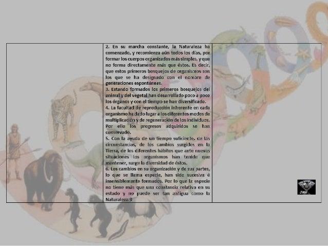 Científico Principio, leyes y/o teoría Información relevante para la teoría de la evolución de Darwin Carl Von Linné (Linn...