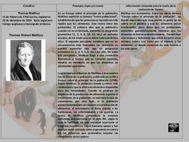 Bibliografía http://www.buscabiografias.com/biografia/verDetalle/4044/Jean%20Baptiste%20Lamarck%20-%20Jean-Baptiste%20Lama...