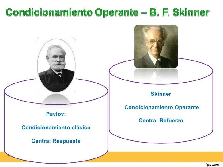 skinner and bandura free will