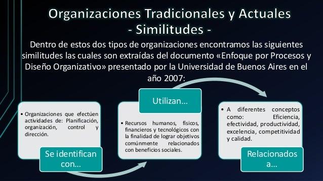 Teorias organizativas   sebastian abril rodriguez Slide 2