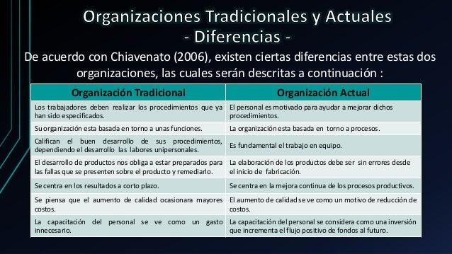 Teorias organizativas   sebastian abril rodriguez Slide 3