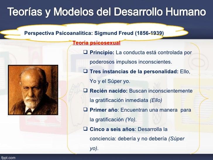 Teorias y modelos del desarrollo humano Slide 3