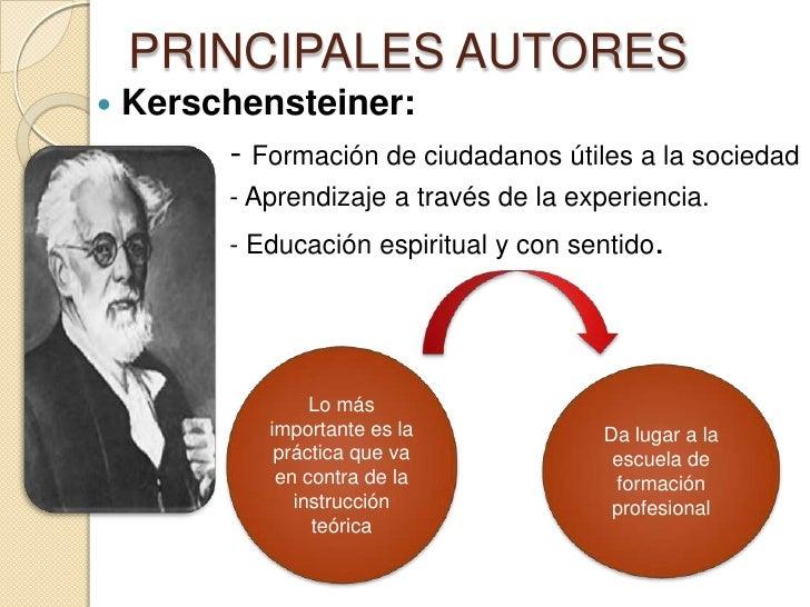 PRINCIPALES AUTORES   Kerschensteiner:         - Formación de ciudadanos útiles a la sociedad            - Aprendizaje a ...