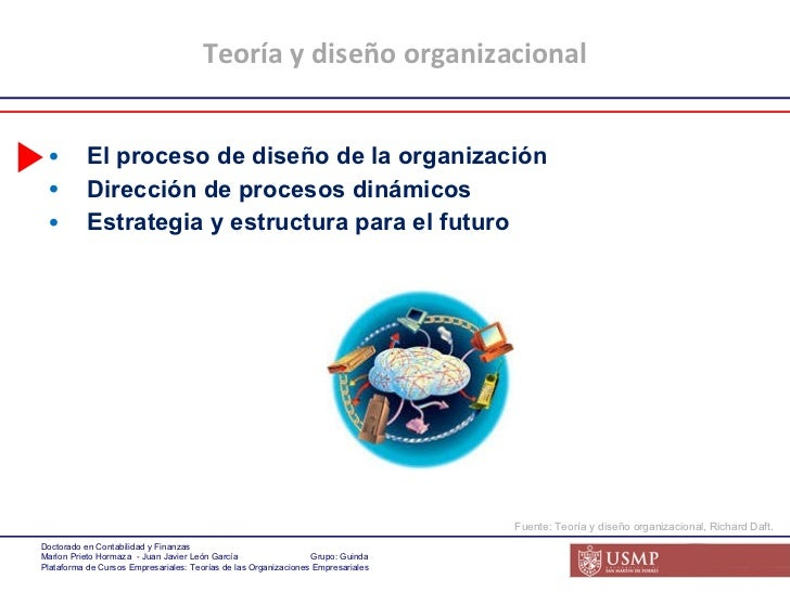 Teorias y proceso del diseo organizacional teora y diseo organizacional fandeluxe Image collections