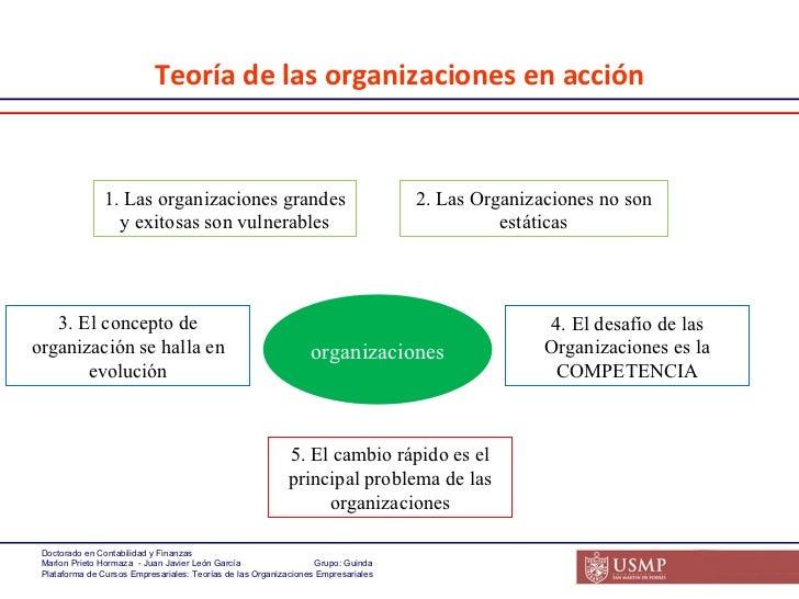 Teorias y proceso del diseo organizacional teora fandeluxe Image collections