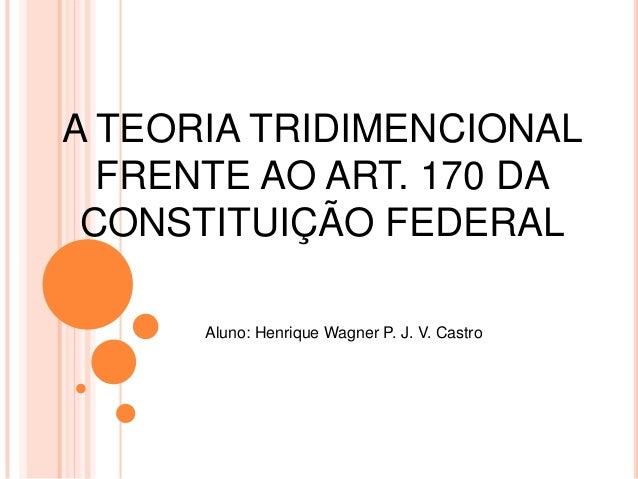 A TEORIA TRIDIMENCIONAL FRENTE AO ART. 170 DA CONSTITUIÇÃO FEDERAL Aluno: Henrique Wagner P. J. V. Castro