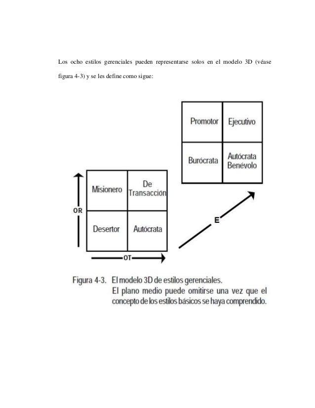 EJECUTIVO: Gerente que usa una marcada orientación a la tarea, así como una marcada orientación hacia las relaciones, en u...