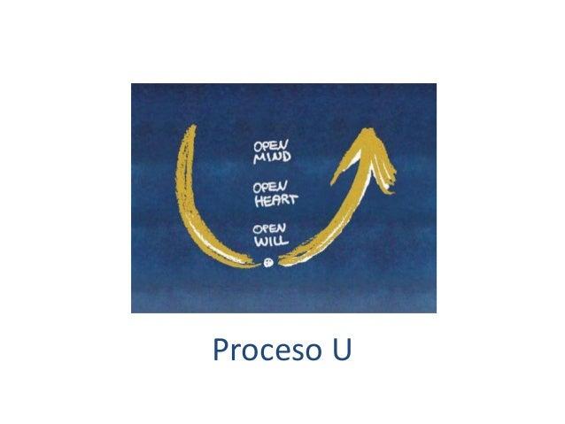 Proceso U