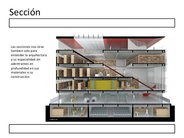Teorica corte for Arquitectura nota de corte