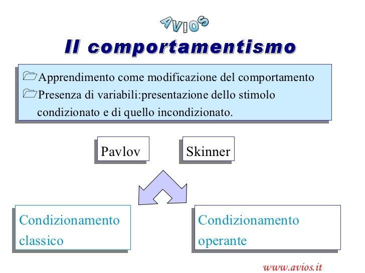 Il comportamentismo AVIOS www.avios.it <ul><li>Apprendimento come modificazione del comportamento </li></ul><ul><li>Presen...
