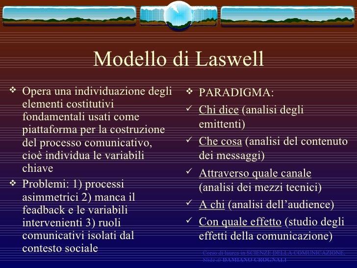 Modello di Laswell <ul><li>Opera una individuazione degli elementi costitutivi fondamentali usati come piattaforma per la ...