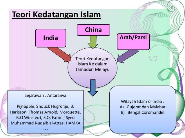 teori kedatangan islam dari india