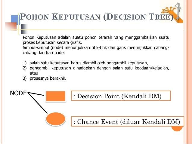 Teori keputusan decision tree ketidakpastiangtr2013 pohon keputusan ccuart Images
