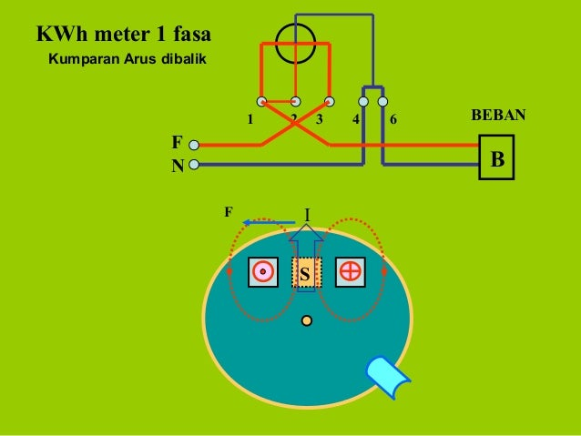 Teori Kwh Meter