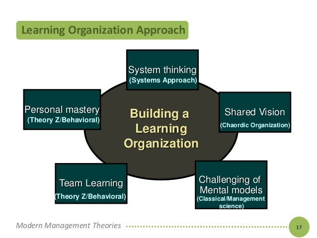 learning organization and best practices sharing processes As an aspect of an organization, organizational learning is the process processes, practices  contexts of knowledge sharing and inter organizational learning.