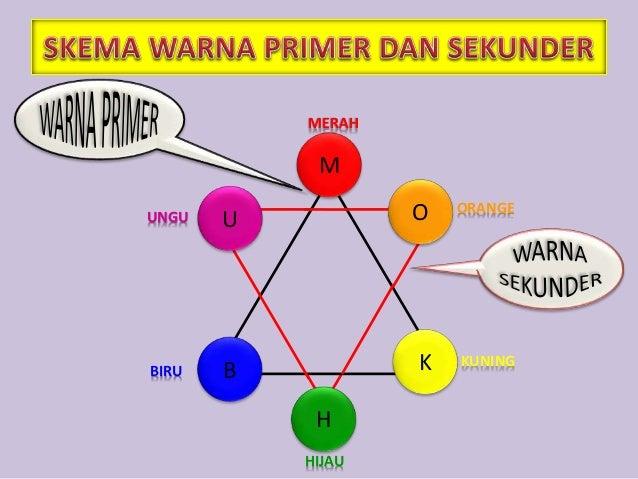 Teori warna m u o orange k h b merah biru kuning hijau ungu 7 1 ccuart Images