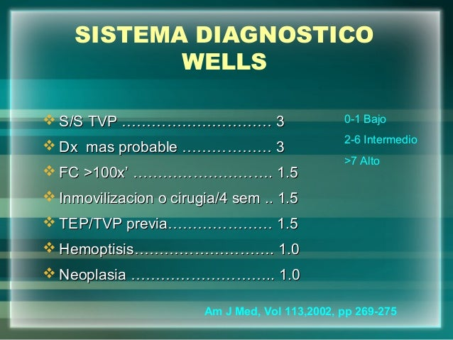 SISTEMA DIAGNOSTICOWELLS S/S TVP ………………………… 3S/S TVP ………………………… 3 Dx mas probable ……………… 3Dx mas probable ……………… 3 FC >...