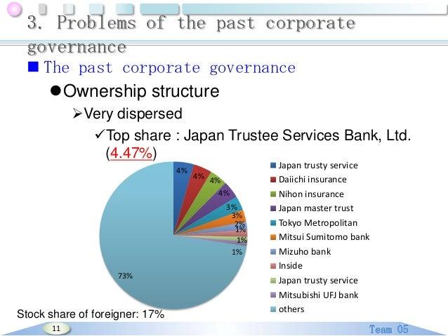 japan trustee services bank Tepco coporate governance_final