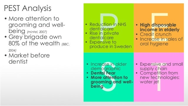 pest analysis on nhs A pest analysis of the role of clinical governance in hospital infection control nhs executive (1999d) hsc1999/123 governance in the new nhs: controls assurance standards 1999-2000: a pest analysis of the role of clinical governance in hospital infection control.