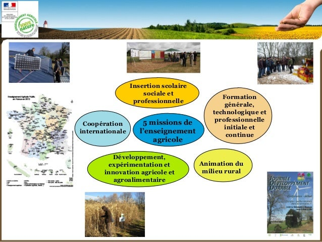 Accompagner les  transitions énergétiques en agriculture par la  formation et la mise en réseau d'établissements Slide 2