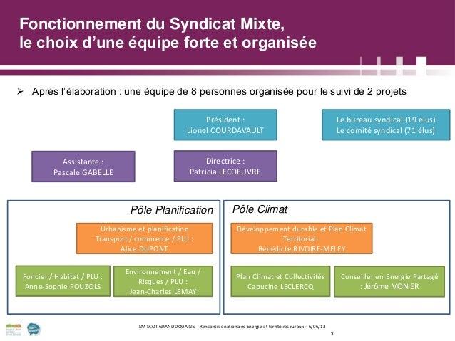 SCoT Grand Douaisis: urbanisme, aménagement et énergie Slide 3