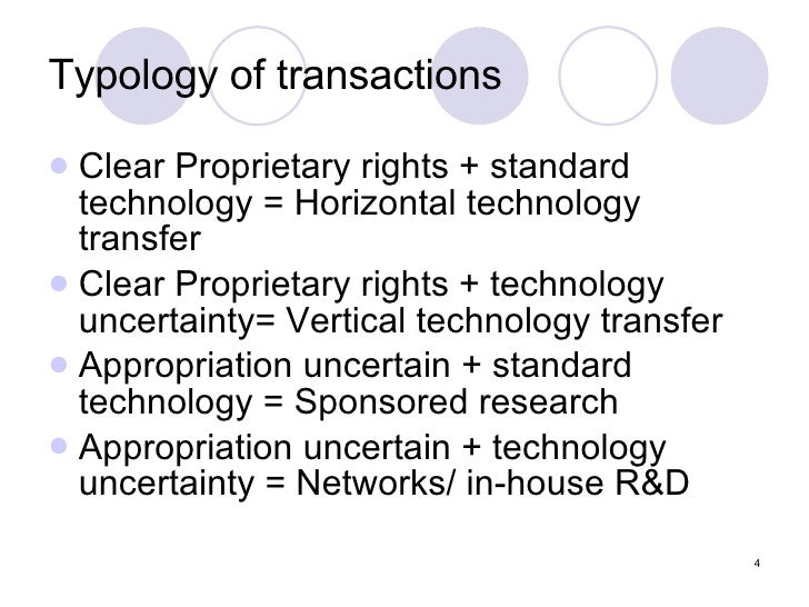 Typology of transactions <ul><li>Clear Proprietary rights + standard technology = Horizontal technology transfer </li></ul...
