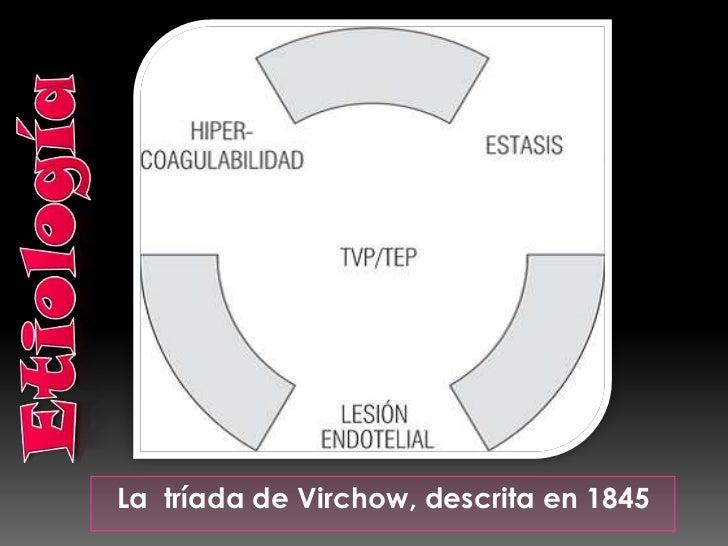 TEP (Tromboembolismo pulmonar)ppt Slide 3