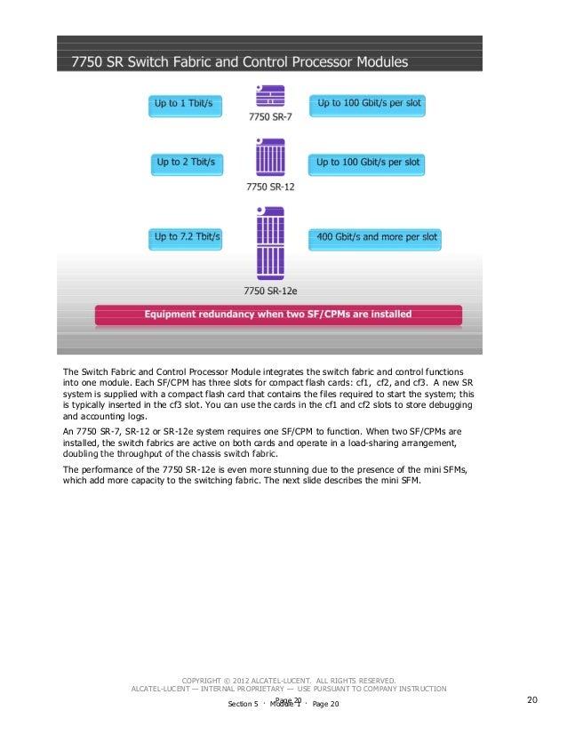 Alcatel Lucent 7750 Sr7 Switch Fabric — Totoku