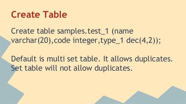 Create ...  sc 1 st  SlideShare & Teradata Create Table-Insert Values