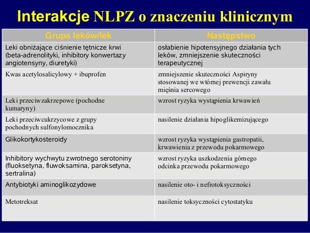 Interakcje NLPZ o znaczeniu klinicznym Grupa leków/lek Następstwo Leki obniżające ciśnienie tętnicze krwi (beta-adrenolity...