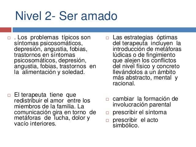 Nivel 2- Ser amado  . Los problemas típicos son síntomas psicosomáticos, depresión, angustia, fobias, trastornos en sínto...