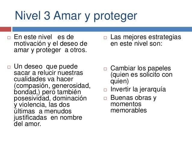 Nivel 3 Amar y proteger  En este nivel es de motivación y el deseo de amar y proteger a otros.  Un deseo que puede sacar...