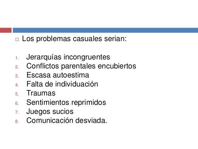  Los problemas casuales serian: 1. Jerarquías incongruentes 2. Conflictos parentales encubiertos 3. Escasa autoestima 4. ...