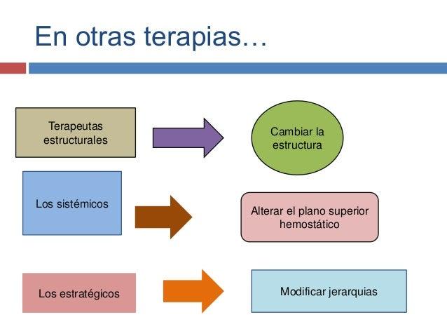 En otras terapias… Terapeutas estructurales Cambiar la estructura Los sistémicos Alterar el plano superior hemostático Los...