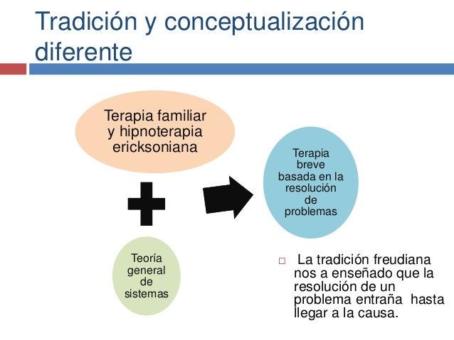Tradición y conceptualización diferente  La tradición freudiana nos a enseñado que la resolución de un problema entraña h...