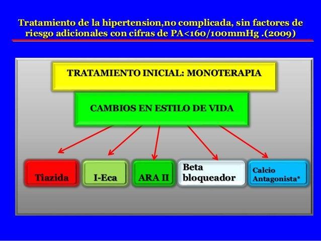 Tratamiento de la hipertension,no complicada, sin factores de riesgo adicionales con cifras de PA<160/100mmHg .(2009) Calc...